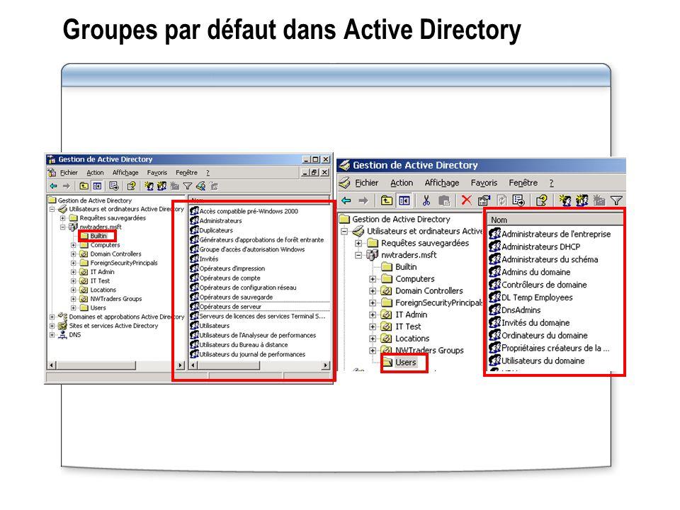 Groupes par défaut dans Active Directory