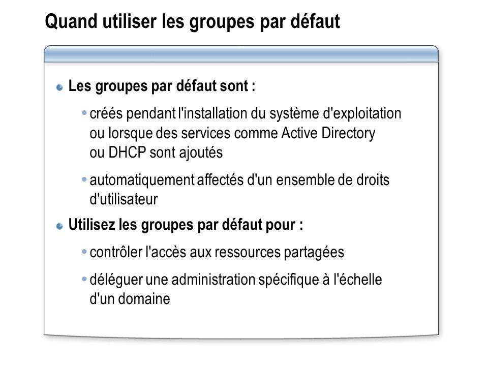 Quand utiliser les groupes par défaut Les groupes par défaut sont : créés pendant l'installation du système d'exploitation ou lorsque des services com
