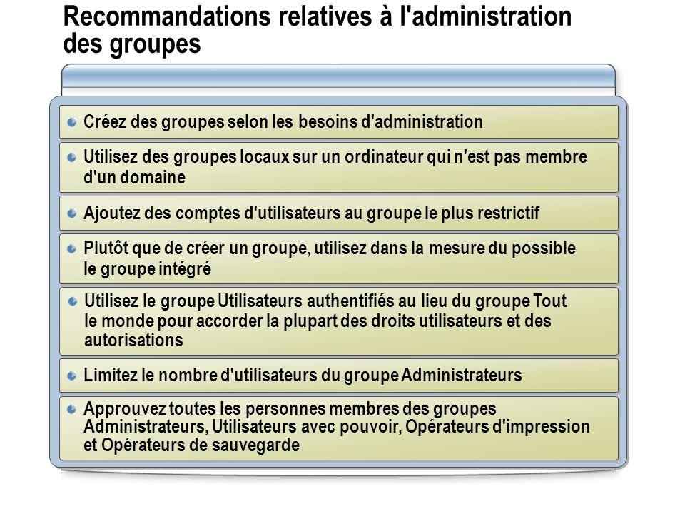 Recommandations relatives à l'administration des groupes Créez des groupes selon les besoins d'administration Utilisez des groupes locaux sur un ordin
