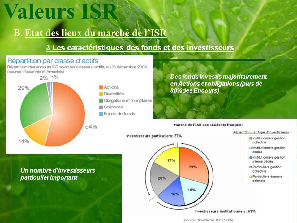 Valeurs ISR B.Etat des lieux du marché de lISR 3 Les caractéristiques des fonds et des investisseurs Des fonds investis majoritairement en Actions et
