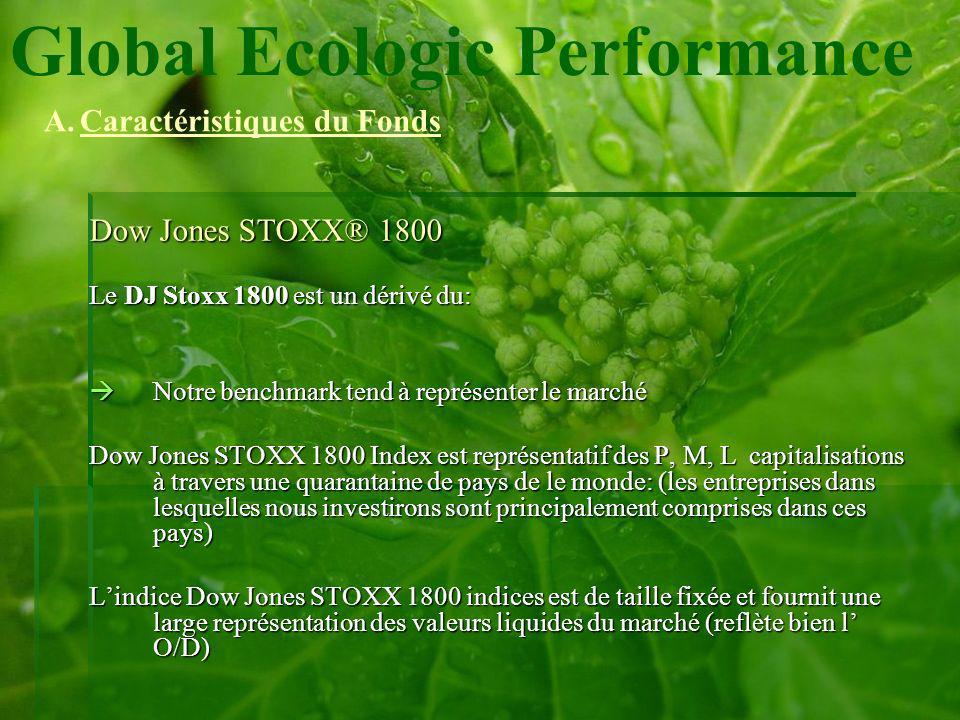 Dow Jones STOXX® 1800 Le DJ Stoxx 1800 est un dérivé du: Notre benchmark tend à représenter le marché Notre benchmark tend à représenter le marché Dow