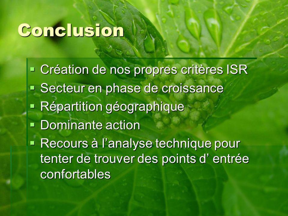Conclusion Création de nos propres critères ISR Création de nos propres critères ISR Secteur en phase de croissance Secteur en phase de croissance Rép