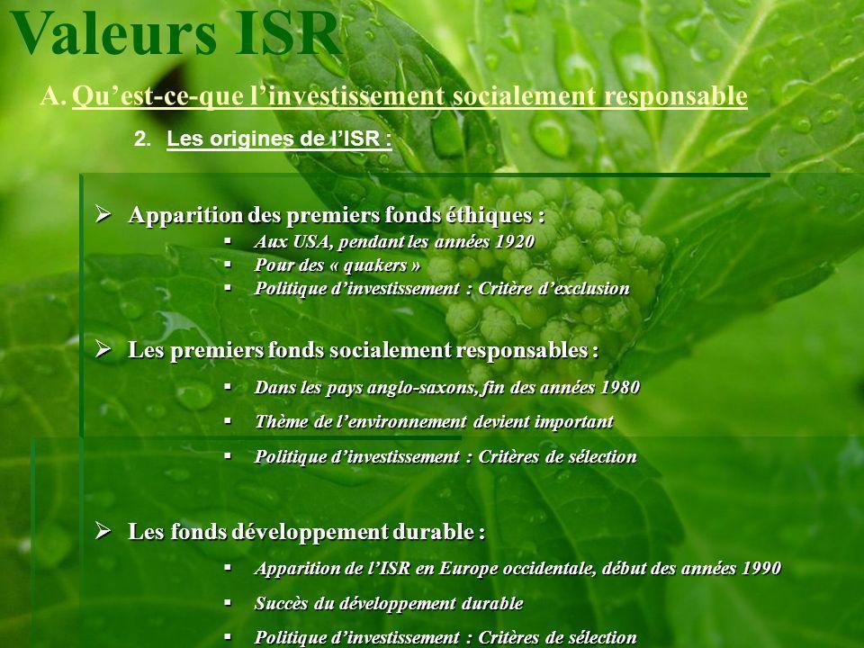 Valeurs ISR B.Etat des lieux du marché de lISR 1 La dynamique du marché