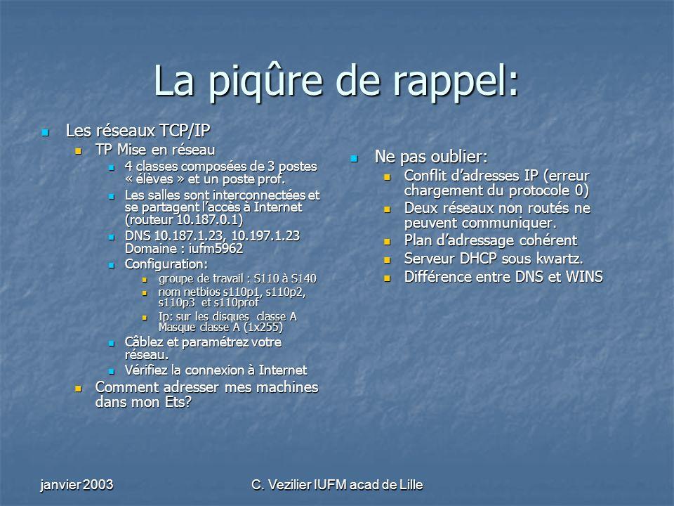 janvier 2003C. Vezilier IUFM acad de Lille La piqûre de rappel: Les réseaux TCP/IP Les réseaux TCP/IP TP Mise en réseau TP Mise en réseau 4 classes co