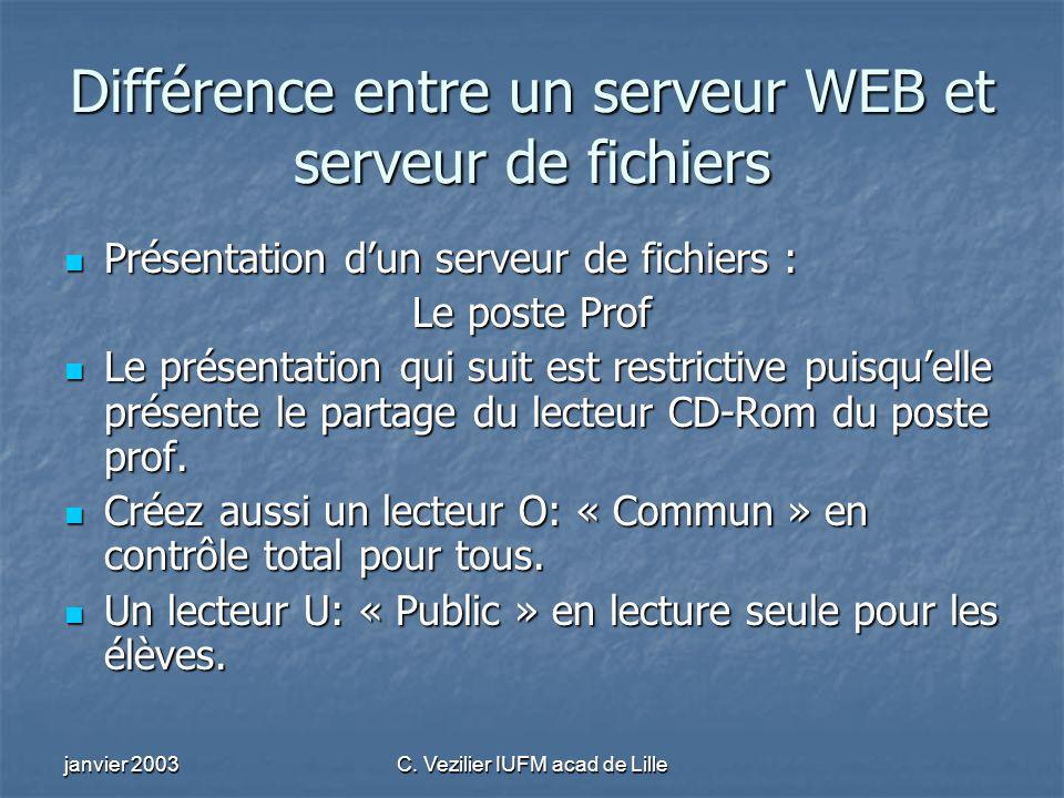 janvier 2003C. Vezilier IUFM acad de Lille Différence entre un serveur WEB et serveur de fichiers Présentation dun serveur de fichiers : Présentation