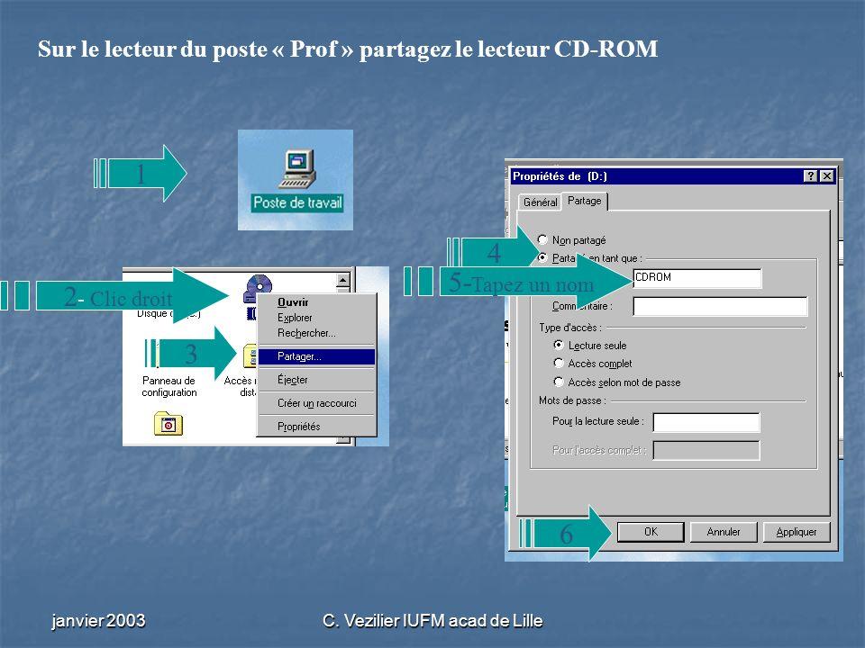 janvier 2003C. Vezilier IUFM acad de Lille Sur le lecteur du poste « Prof » partagez le lecteur CD-ROM 1 4 6 2 - Clic droit 3 5- Tapez un nom