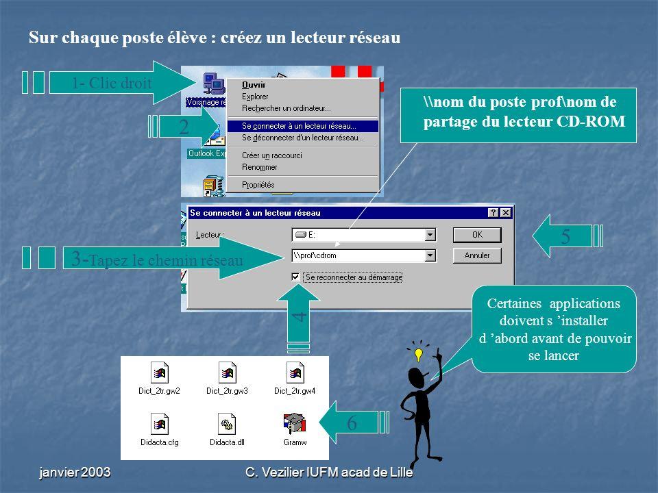 janvier 2003C. Vezilier IUFM acad de Lille Sur chaque poste élève : créez un lecteur réseau 1- Clic droit 2 3- Tapez le chemin réseau 4 5 6 Certaines