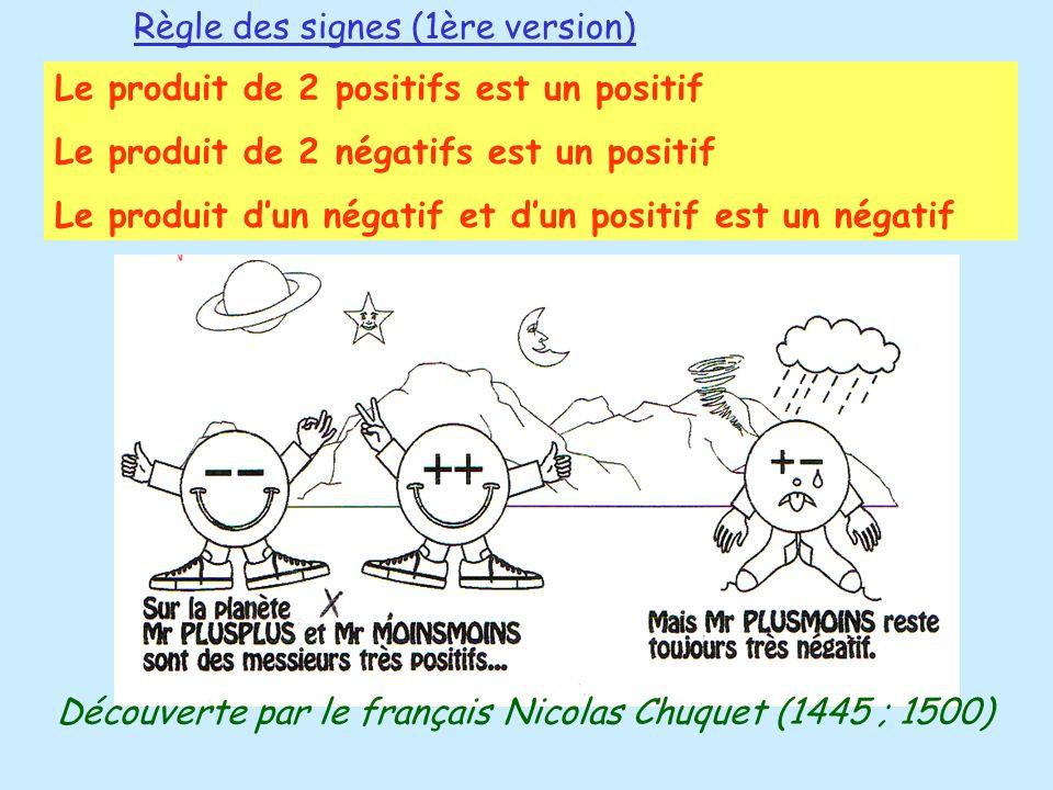 Règle des signes (1ère version) Découverte par le français Nicolas Chuquet (1445 ; 1500) Le produit de 2 positifs est un positif Le produit de 2 négat