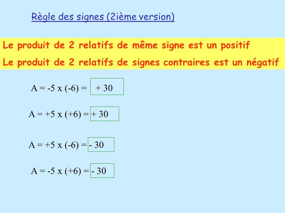Le produit de 2 relatifs de même signe est un positif Le produit de 2 relatifs de signes contraires est un négatif Règle des signes (2ième version) A