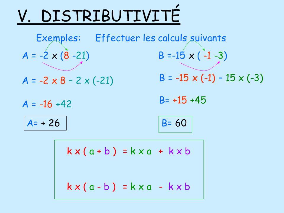 Exemples:Effectuer les calculs suivants A = -2 x (8 -21) A= + 26 B =-15 x ( -1 -3) B = -15 x (-1) – 15 x (-3) B= +15 +45 V. DISTRIBUTIVITÉ A = -2 x 8