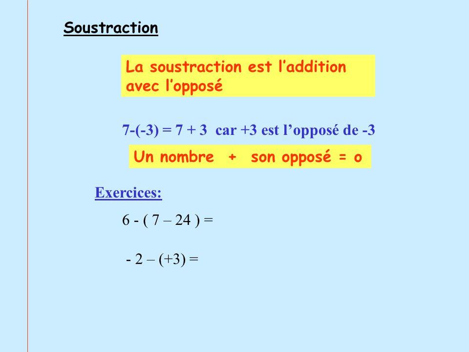 Soustraction La soustraction est laddition avec lopposé 7-(-3) = 7 + 3 car +3 est lopposé de -3 Exercices: 6 - ( 7 – 24 ) = - 2 – (+3) = Un nombre + s