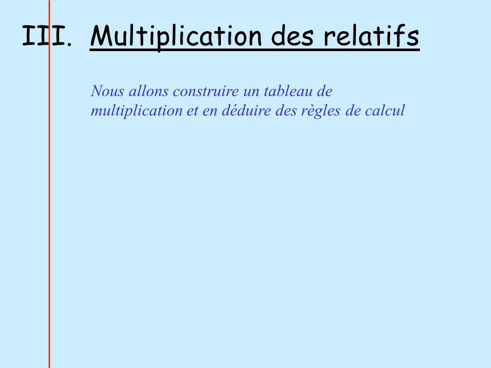 III. Multiplication des relatifs Nous allons construire un tableau de multiplication et en déduire des règles de calcul