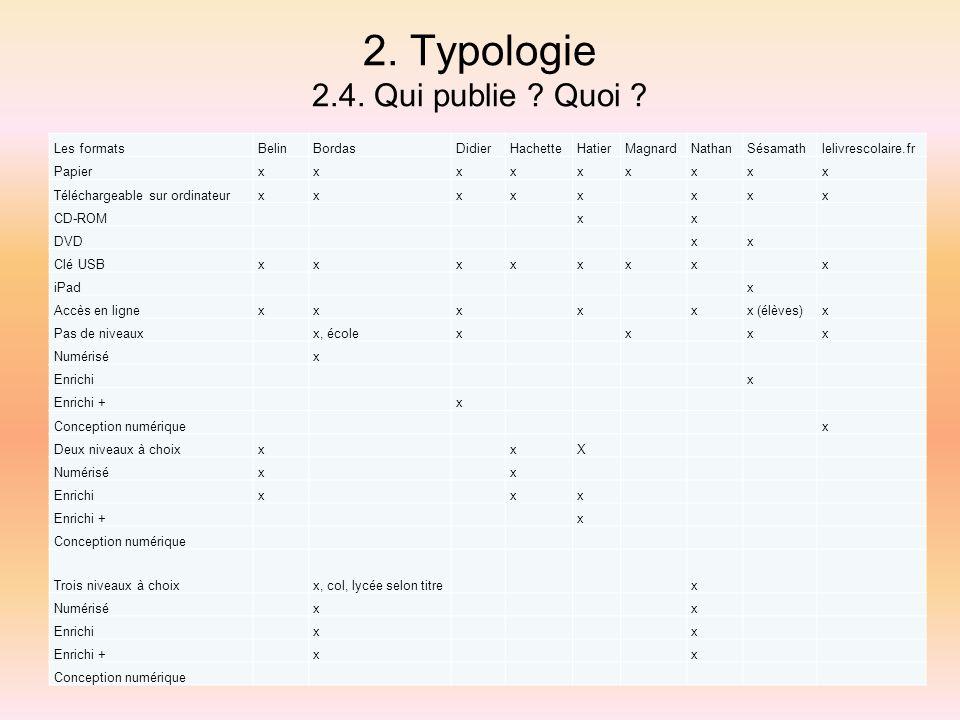 2. Typologie 2.4. Qui publie ? Quoi ? Les formatsBelinBordasDidierHachetteHatierMagnardNathanSésamathlelivrescolaire.fr Papierxxxxxxxxx Téléchargeable