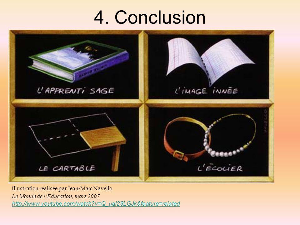 4. Conclusion Illustration réalisée par Jean-Marc Navello Le Monde de lEducation, mars 2007 http://www.youtube.com/watch?v=Q_uaI28LGJk&feature=related