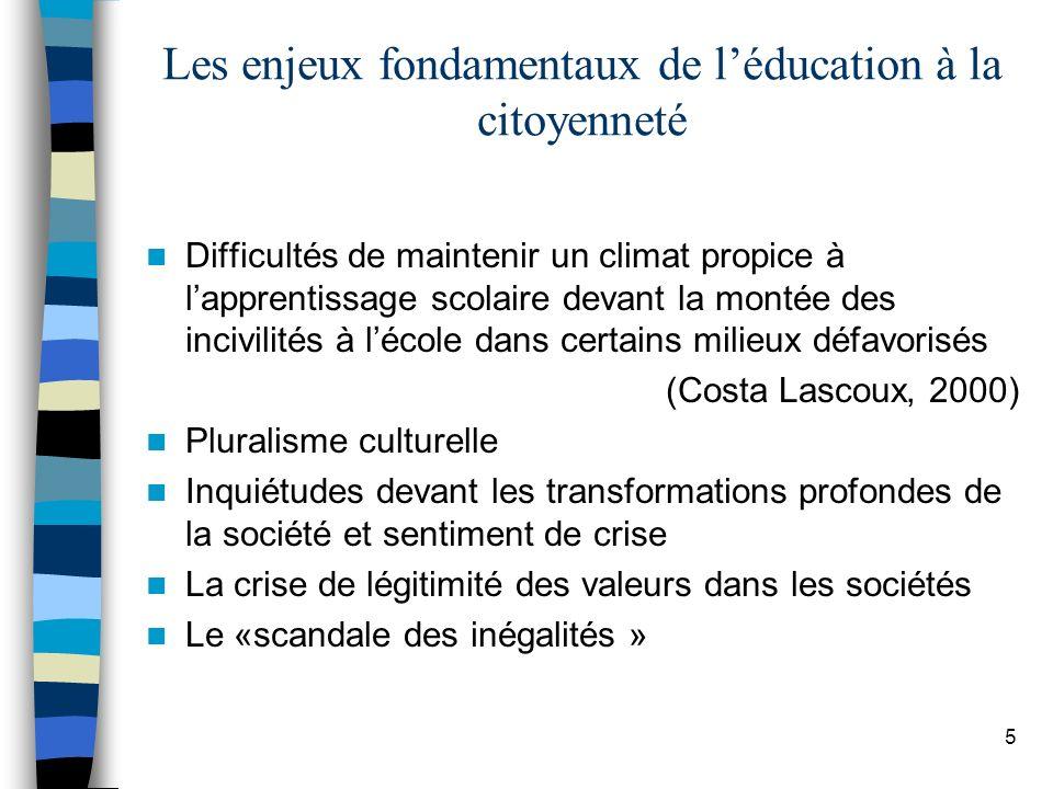 Les enjeux fondamentaux de léducation à la citoyenneté Difficultés de maintenir un climat propice à lapprentissage scolaire devant la montée des inciv