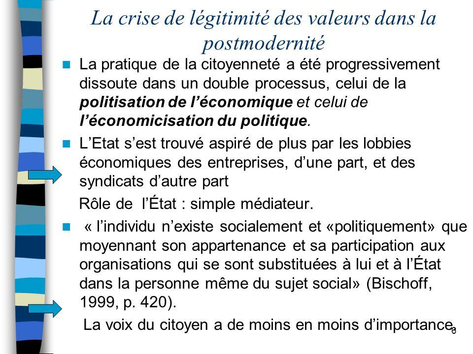 La pratique de la citoyenneté a été progressivement dissoute dans un double processus, celui de la politisation de léconomique et celui de léconomicis