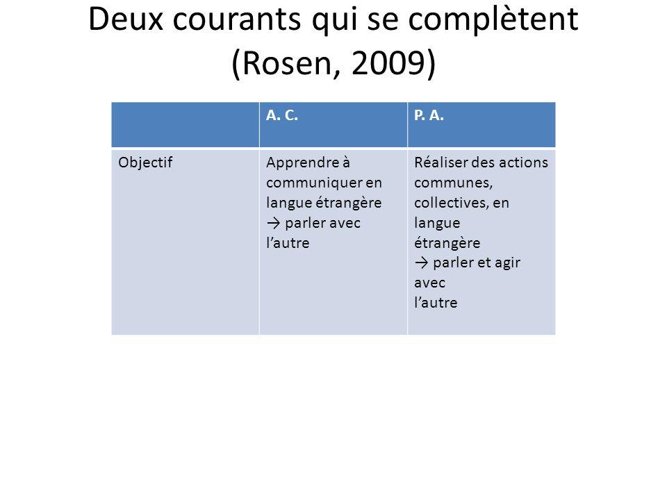 Deux courants qui se complètent (Rosen, 2009) A. C.P. A. ObjectifApprendre à communiquer en langue étrangère parler avec lautre Réaliser des actions c