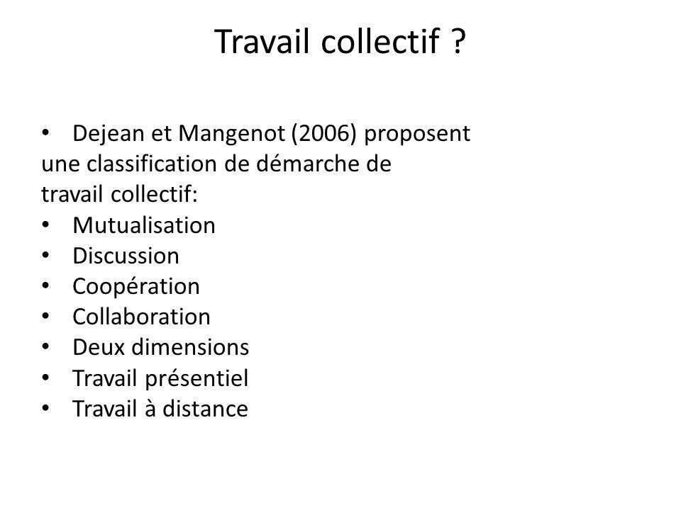Travail collectif ? Dejean et Mangenot (2006) proposent une classification de démarche de travail collectif: Mutualisation Discussion Coopération Coll