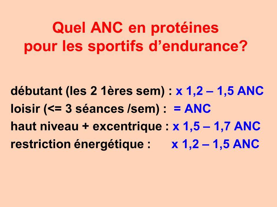 Quel ANC en protéines pour les sportifs dendurance? débutant (les 2 1ères sem) : x 1,2 – 1,5 ANC loisir (<= 3 séances /sem) : = ANC haut niveau + exce