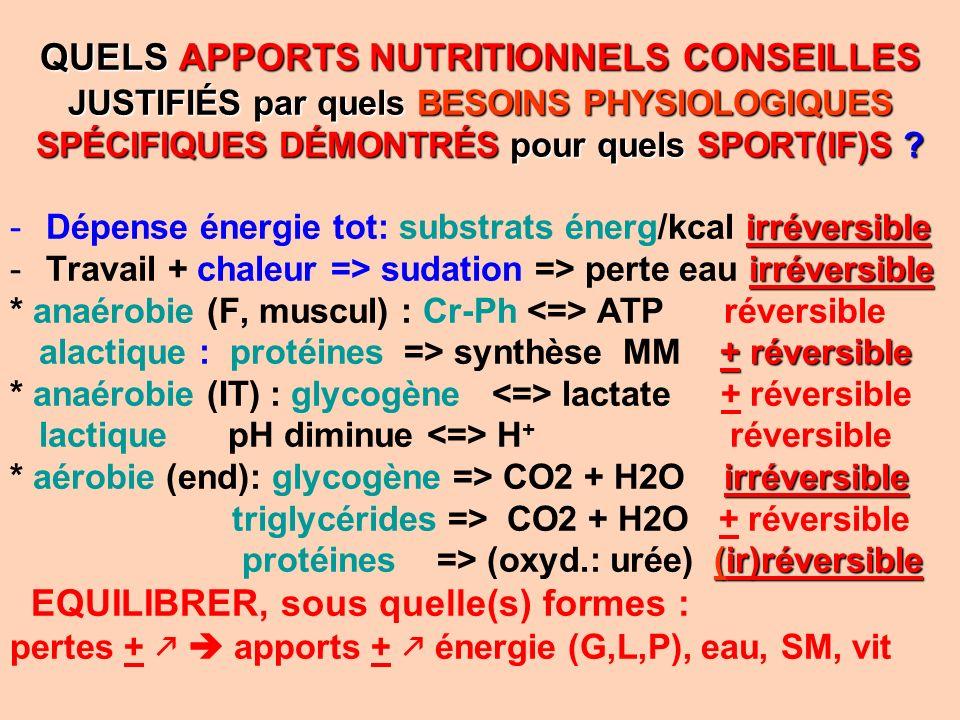 QUELS APPORTS NUTRITIONNELS CONSEILLES JUSTIFIÉS par quels BESOINS PHYSIOLOGIQUES SPÉCIFIQUES DÉMONTRÉS pour quels SPORT(IF)S ? irréversible -Dépense