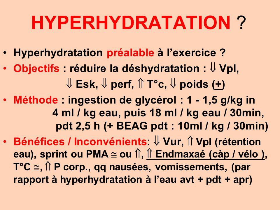 HYPERHYDRATATION ? Hyperhydratation préalable à lexercice ? Objectifs : réduire la déshydratation : Vpl, Esk, perf, T°c, poids (+) Méthode : ingestion