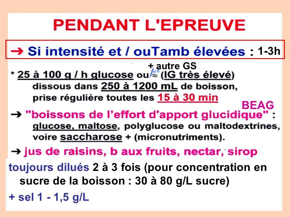 Alim boissons pdt l épreuve toujours dilués 2 à 3 fois (pour concentration en sucre de la boisson : 30 à 80 g/L sucre) + sel 1 - 1,5 g/L + autre GS BE