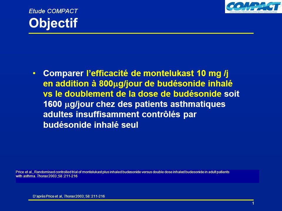 Daprès Price et al, Thorax 2003; 58: 211-216 1 Etude COMPACT Objectif Comparer lefficacité de montelukast 10 mg /j en addition à 800 g/jour de budéson