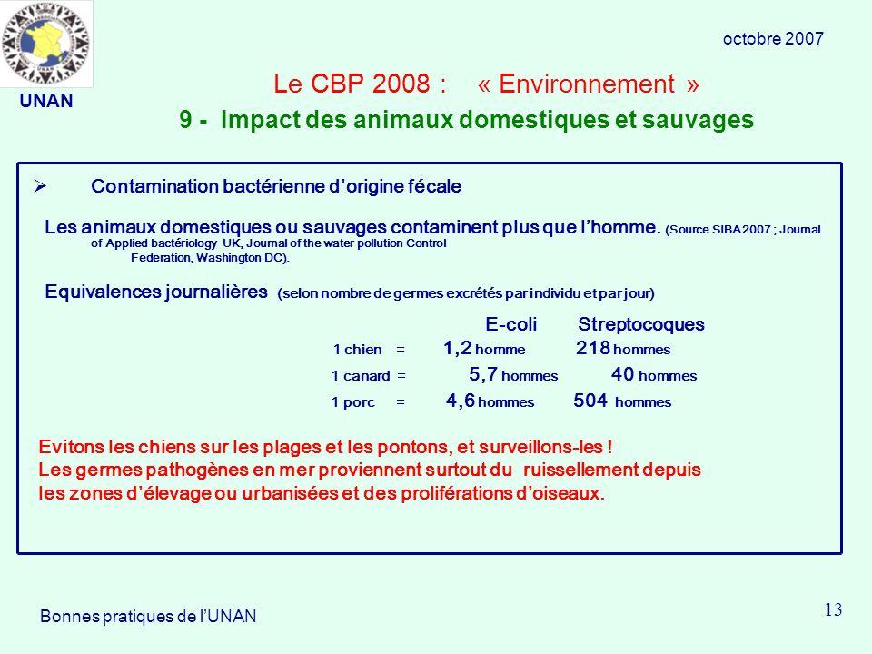 Le CBP 2008 : « Environnement » Contamination bactérienne dorigine fécale Les animaux domestiques ou sauvages contaminent plus que lhomme.
