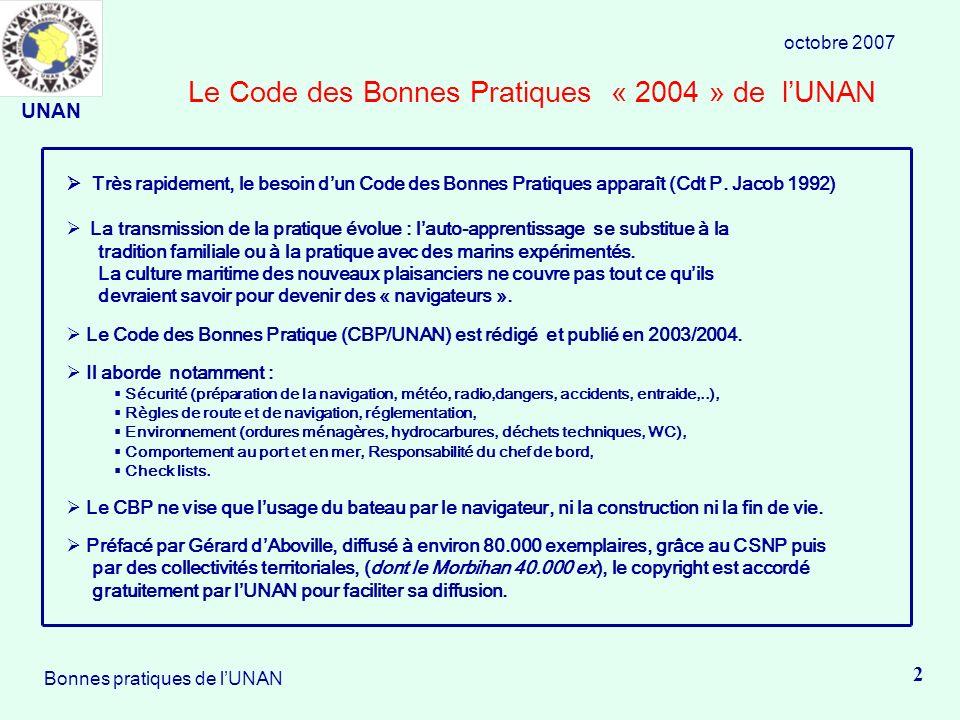 Le Code des Bonnes Pratiques « 2004 » de lUNAN Très rapidement, le besoin dun Code des Bonnes Pratiques apparaît (Cdt P.