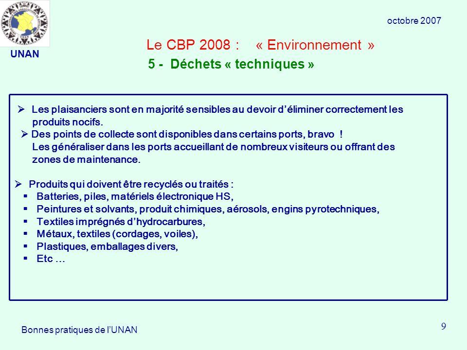 Le CBP 2008 : « Environnement » Les plaisanciers sont en majorité sensibles au devoir déliminer correctement les produits nocifs.
