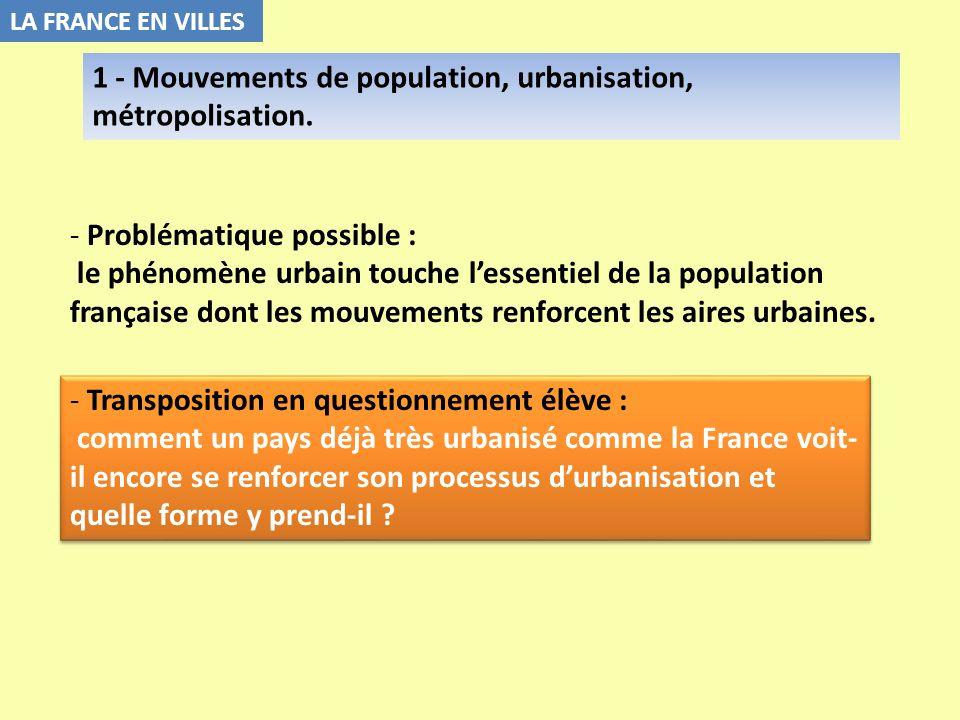 - Problématique possible : le phénomène urbain touche lessentiel de la population française dont les mouvements renforcent les aires urbaines. LA FRAN