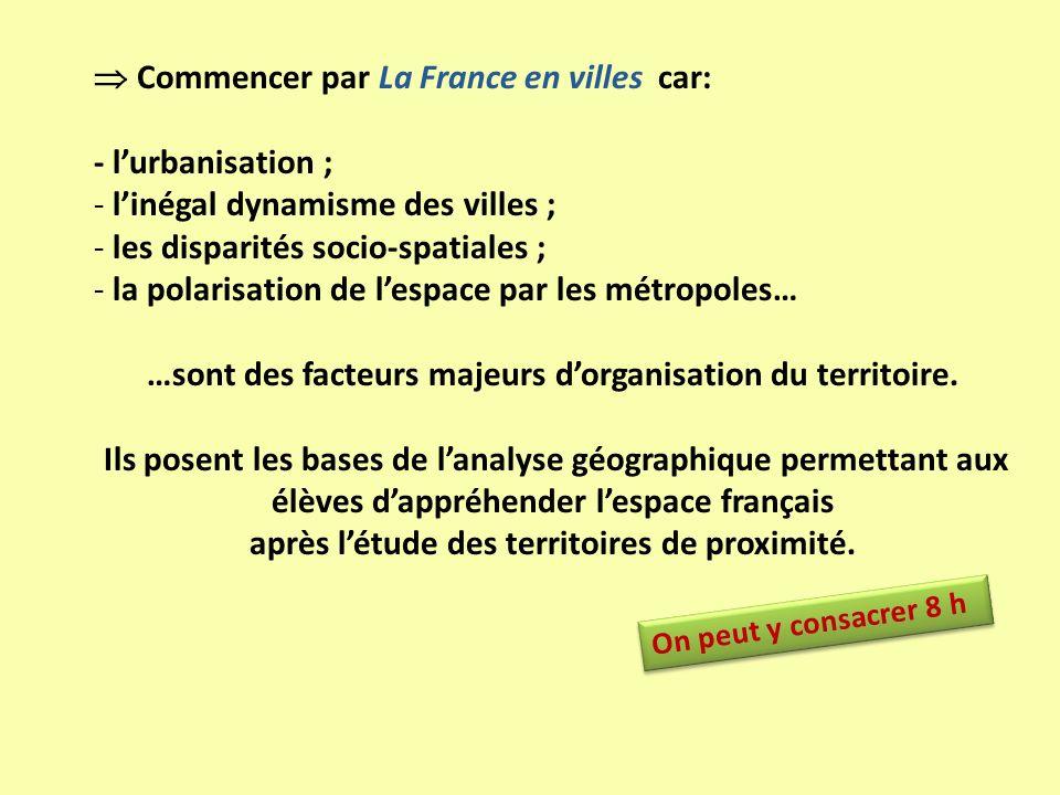 Commencer par La France en villes car: - lurbanisation ; - linégal dynamisme des villes ; - les disparités socio-spatiales ; - la polarisation de lesp