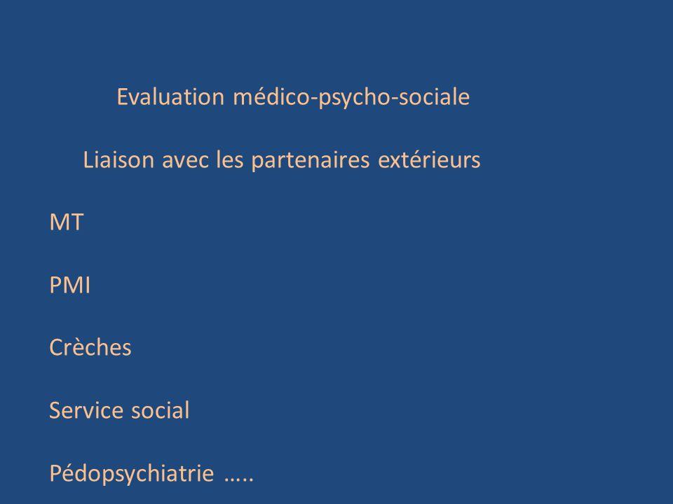 Evaluation médico-psycho-sociale Liaison avec les partenaires extérieurs MT PMI Crèches Service social Pédopsychiatrie …..