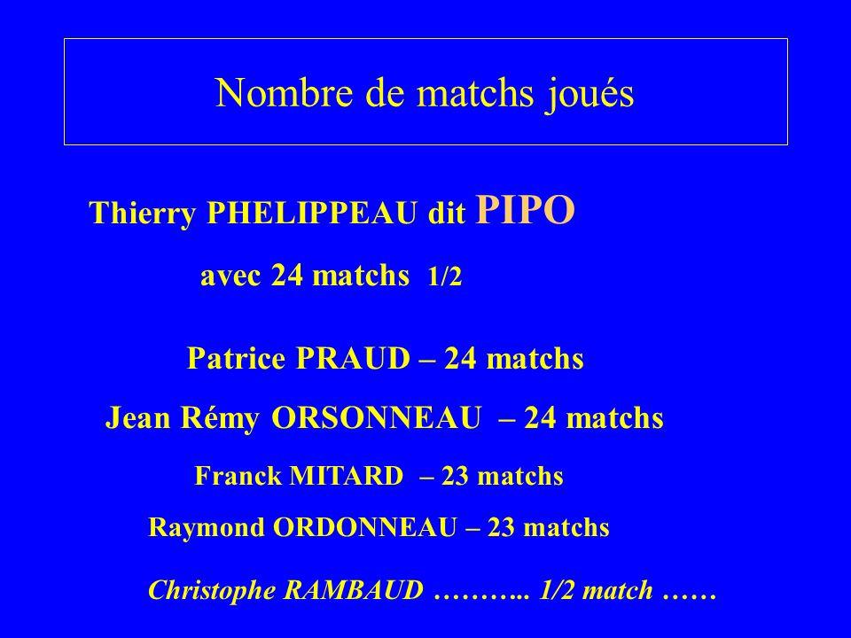 Nombre de matchs joués Patrice PRAUD – 24 matchs Jean Rémy ORSONNEAU – 24 matchs Franck MITARD – 23 matchs Raymond ORDONNEAU – 23 matchs Christophe RAMBAUD ………..