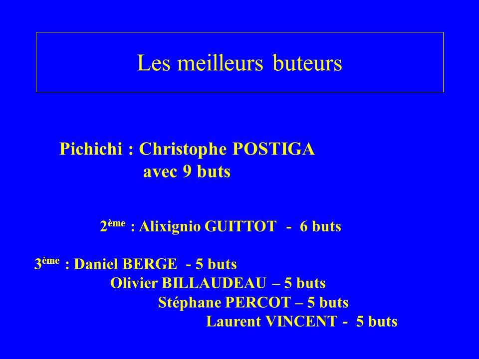 Les meilleurs buteurs Pichichi : Christophe POSTIGA avec 9 buts 2 ème : Alixignio GUITTOT - 6 buts 3 ème : Daniel BERGE - 5 buts Olivier BILLAUDEAU – 5 buts Stéphane PERCOT – 5 buts Laurent VINCENT - 5 buts