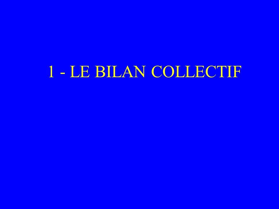 1 - LE BILAN COLLECTIF