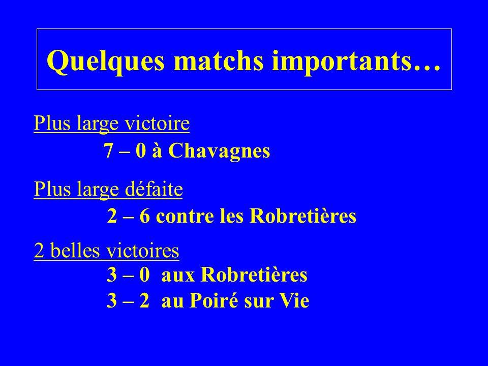 Quelques matchs importants… Plus large victoire 7 – 0 à Chavagnes Plus large défaite 2 – 6 contre les Robretières 2 belles victoires 3 – 0 aux Robretières 3 – 2 au Poiré sur Vie