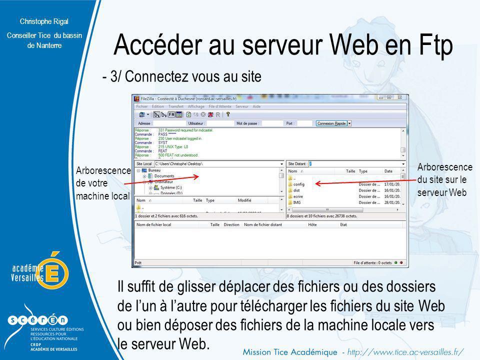 Christophe Rigal Conseiller Tice du bassin de Nanterre Accéder au serveur Web en Ftp - 3/ Connectez vous au site Arborescence de votre machine local A