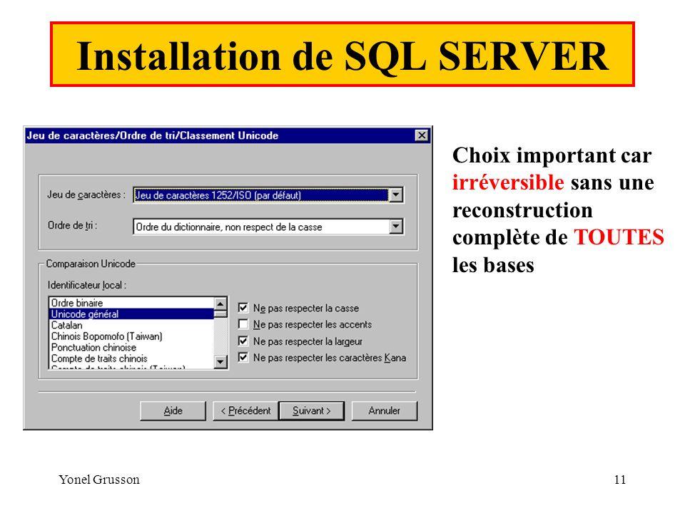 Yonel Grusson11 Installation de SQL SERVER Choix important car irréversible sans une reconstruction complète de TOUTES les bases