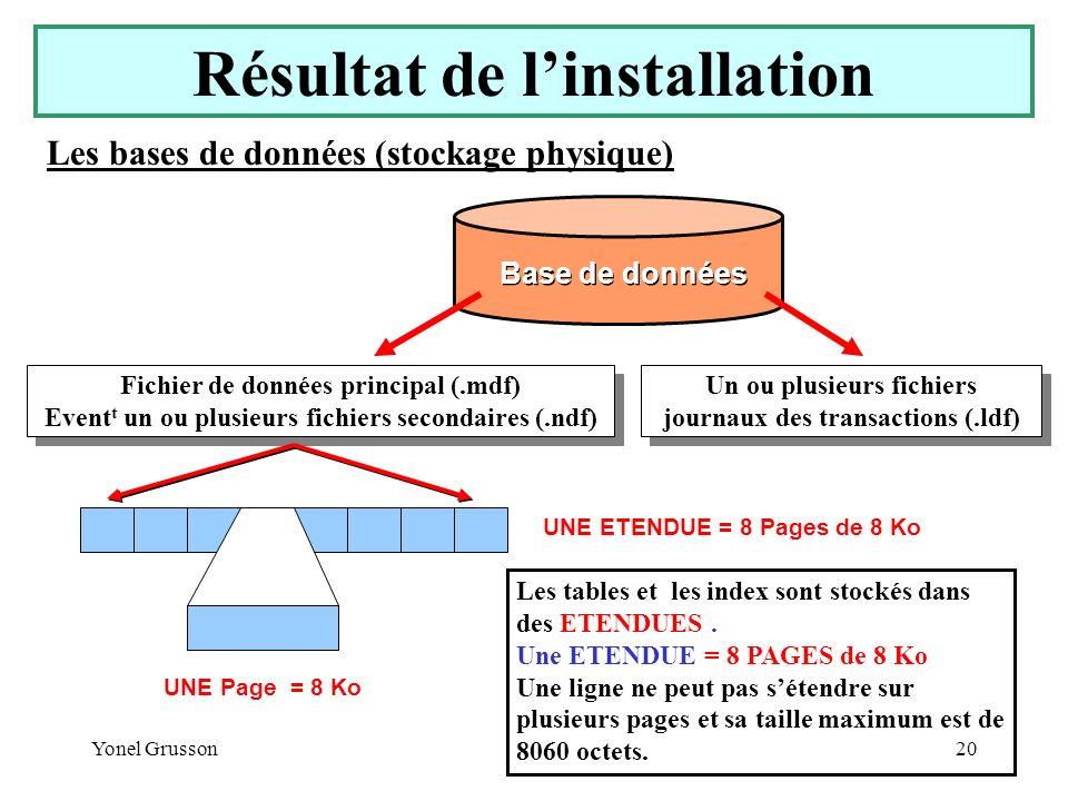 Yonel Grusson20 Résultat de linstallation Les bases de données (stockage physique) Fichier de données principal (.mdf) Event t un ou plusieurs fichier
