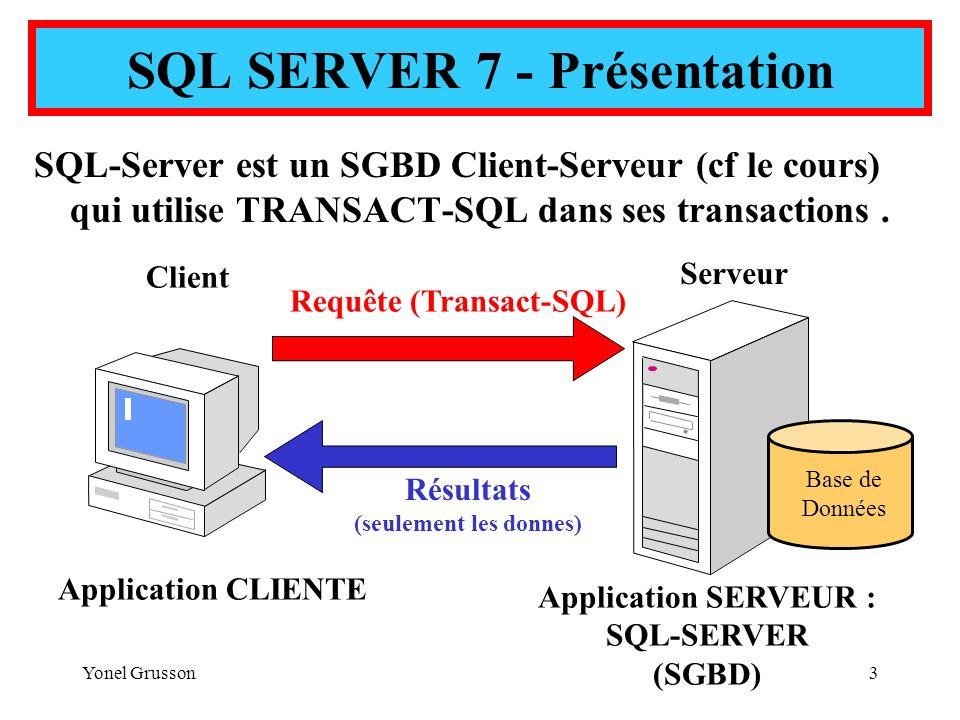 Yonel Grusson3 SQL SERVER 7 - Présentation Client Serveur Application CLIENTE Application SERVEUR : SQL-SERVER (SGBD) Base de Données Requête (Transac