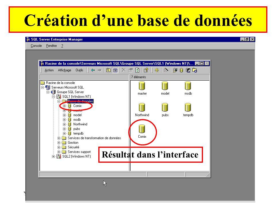 Yonel Grusson36 Création dune base de données Résultat dans linterface