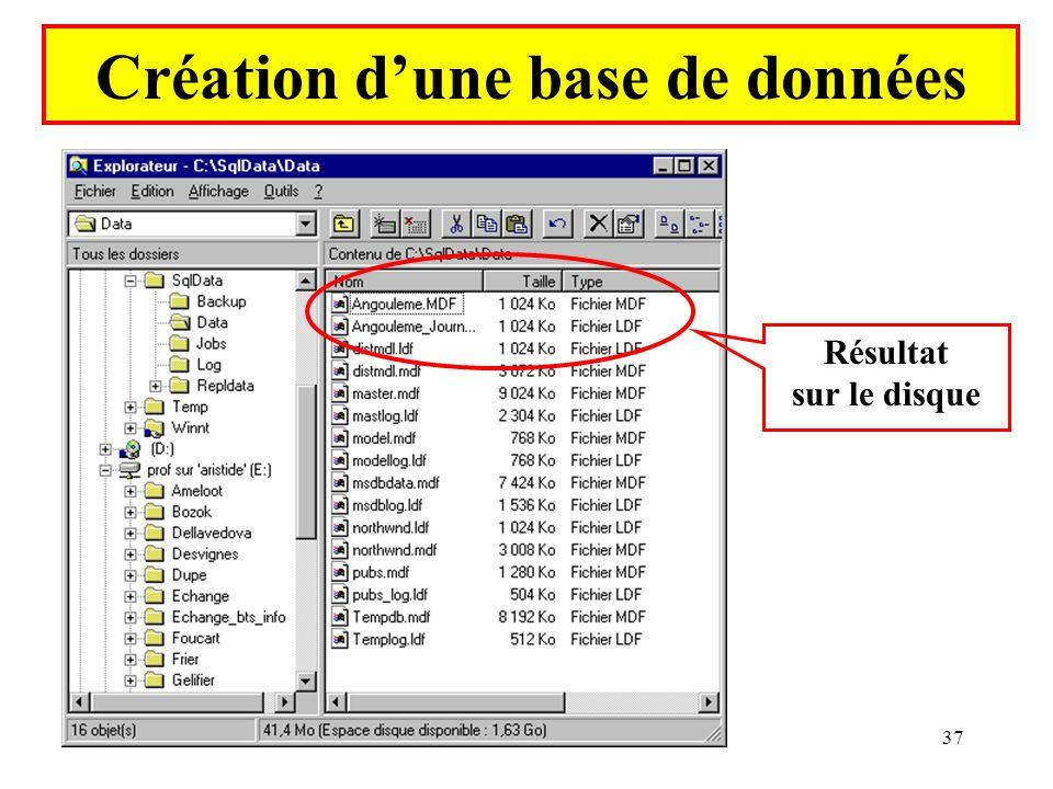 Yonel Grusson37 Création dune base de données Résultat sur le disque