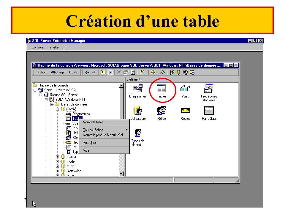Yonel Grusson38 Création dune table