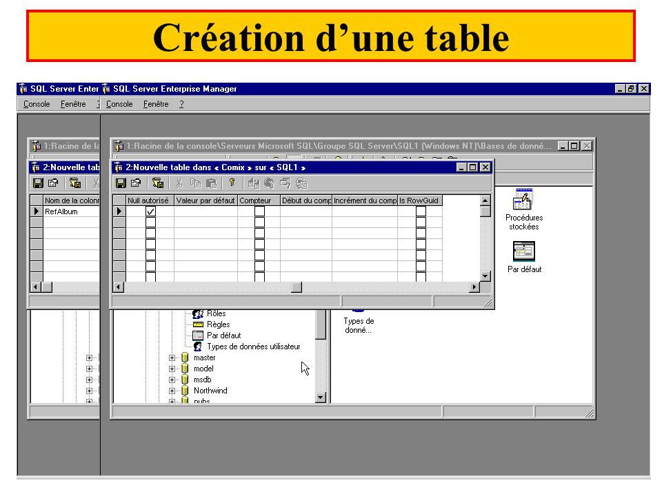 Yonel Grusson40 Création dune table