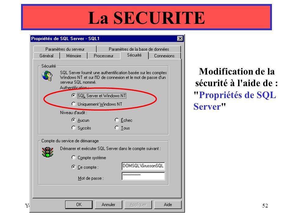Yonel Grusson52 La SECURITE Modification de la sécurité à l'aide de :