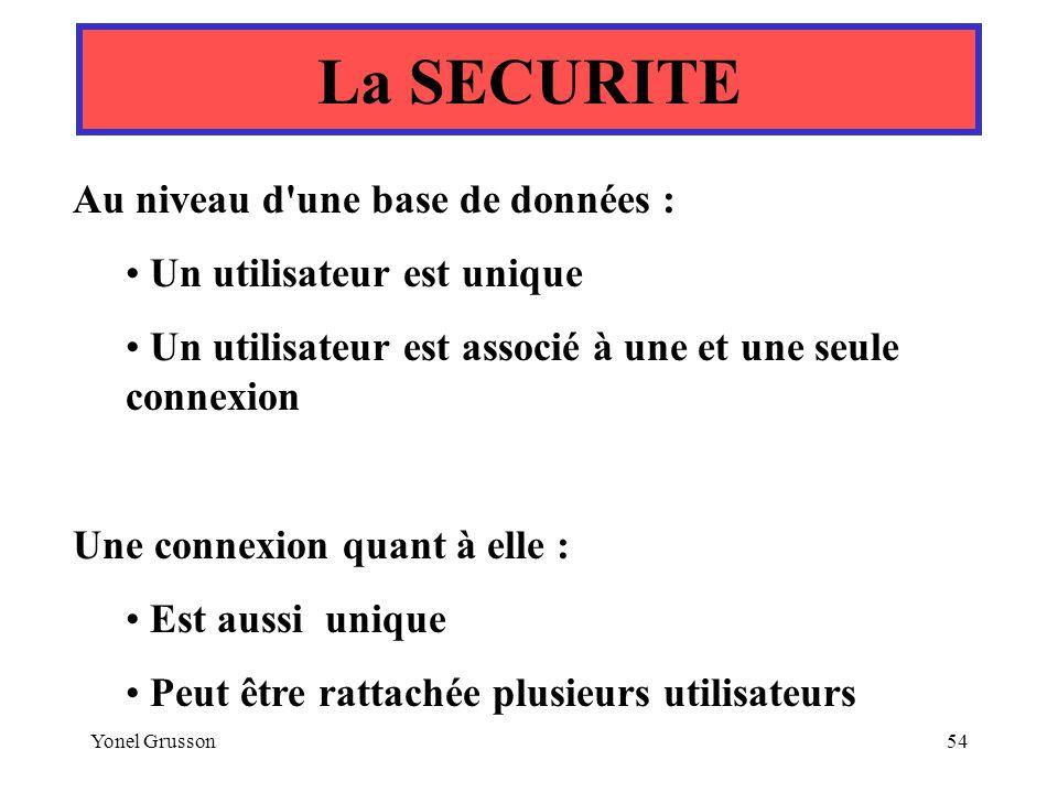 Yonel Grusson54 La SECURITE Au niveau d'une base de données : Un utilisateur est unique Un utilisateur est associé à une et une seule connexion Une co