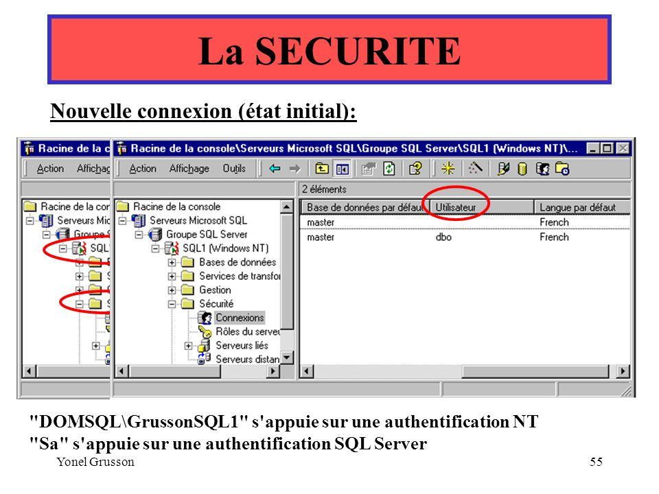Yonel Grusson55 La SECURITE Nouvelle connexion (état initial):