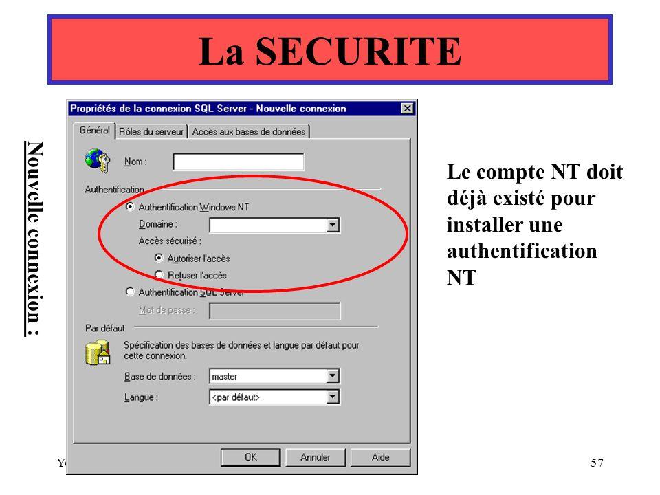 Yonel Grusson57 La SECURITE Nouvelle connexion : Le compte NT doit déjà existé pour installer une authentification NT