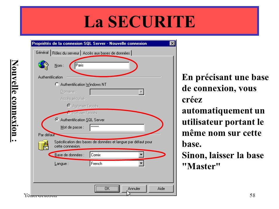 Yonel Grusson58 La SECURITE Nouvelle connexion : En précisant une base de connexion, vous créez automatiquement un utilisateur portant le même nom sur